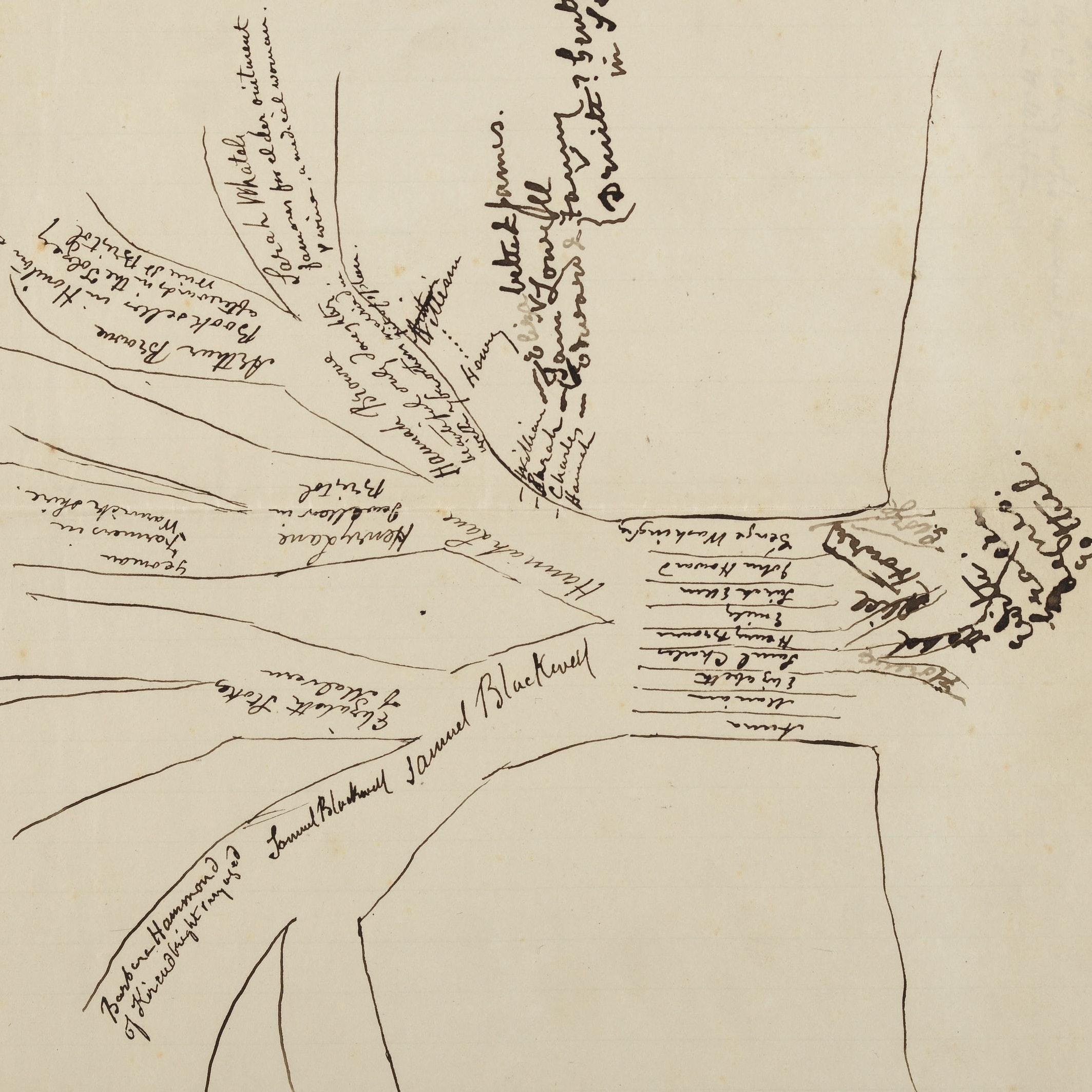Blackwell family tree