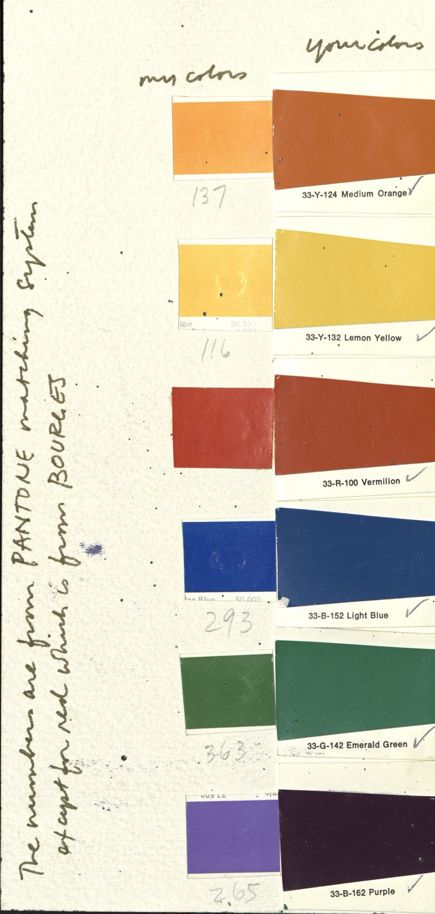 Color swatches from Rainbow gas tank